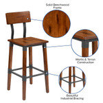 industrial bar stool features