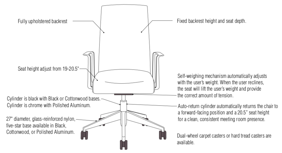 voyant conference chair features