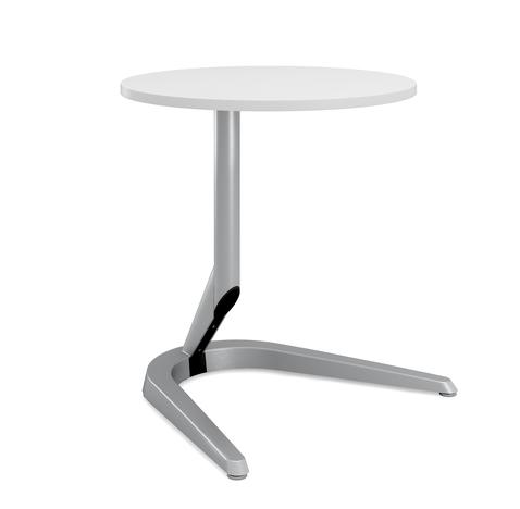 esi motific round table