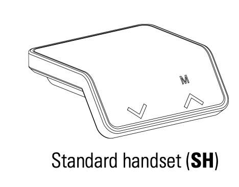 standard handset