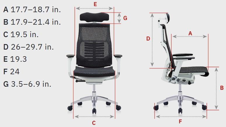 eurotech powerfit chair dimensions grid