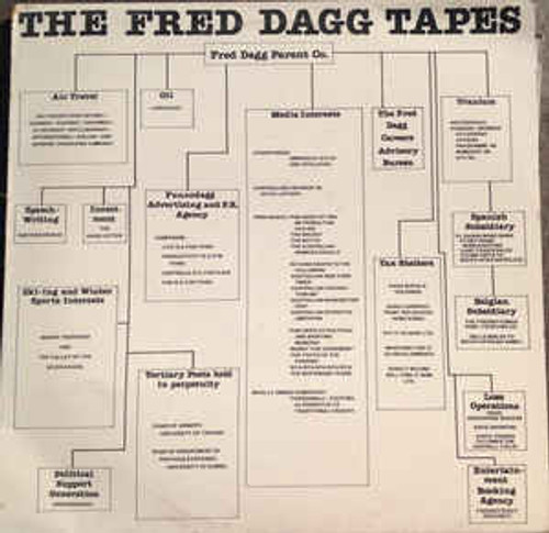 Fred Dagg – The Fred Dagg Tapes - LP *USED*