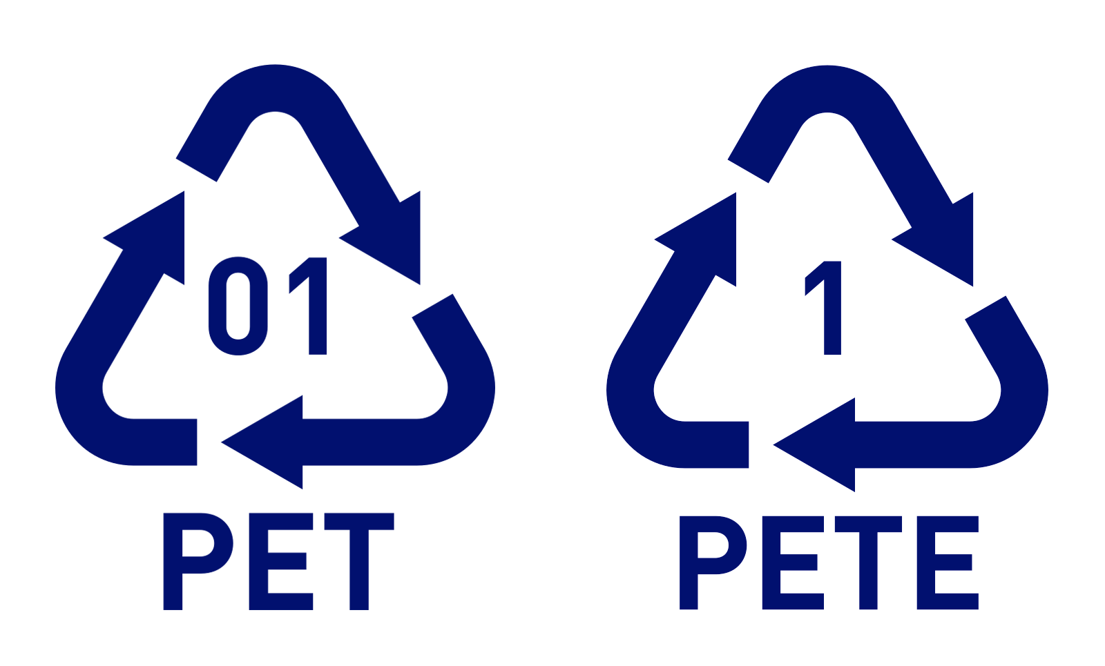 PET-PETE Recyclable Plastic Marks