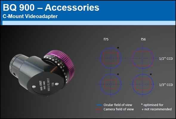 BQ 900 Slit Lamp C-Mount Video Adapter