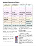 44 Key Remote Control Card