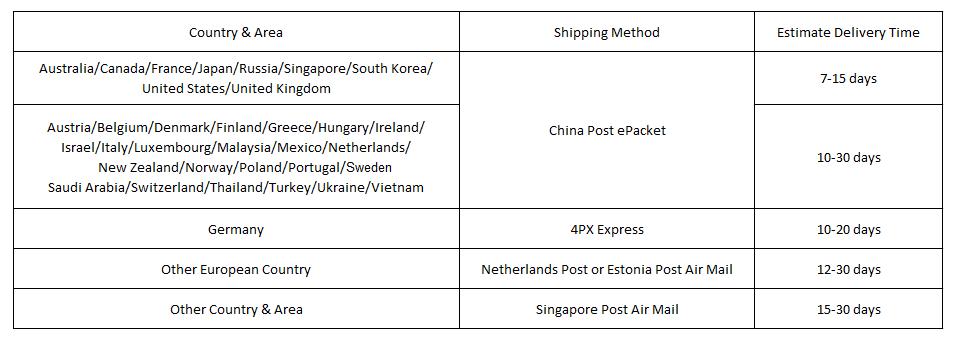 phoibos-shipping.png
