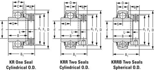 G1107KRRB TIMKEN Fafnir® Eccentric Locking Collar Ball Bearing