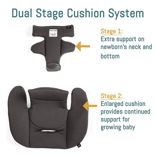 Peg Perego Primo Viaggio 4-35 Nido Infant Car Seat - Agio Grey with Dual Stage Cushion System