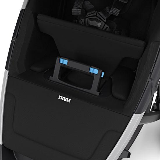 Thule Spring Stroller Fold Handle