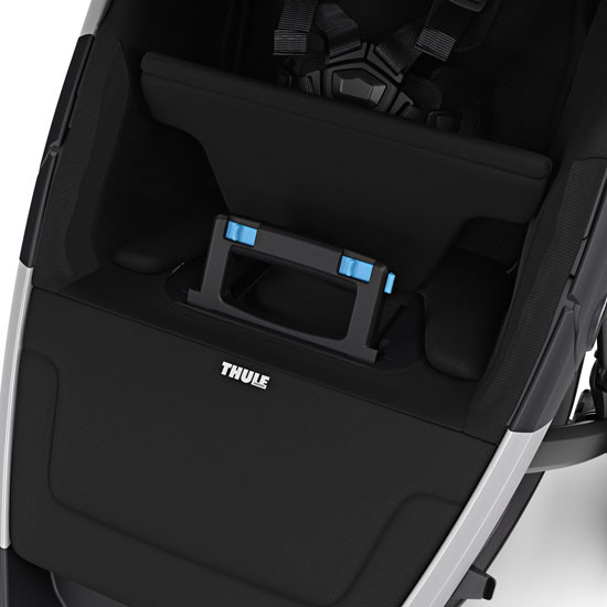 Thule Spring Stroller Fold Handle