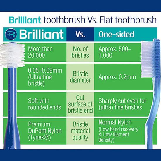 Brilliant Child Toothbrush - 3 Count