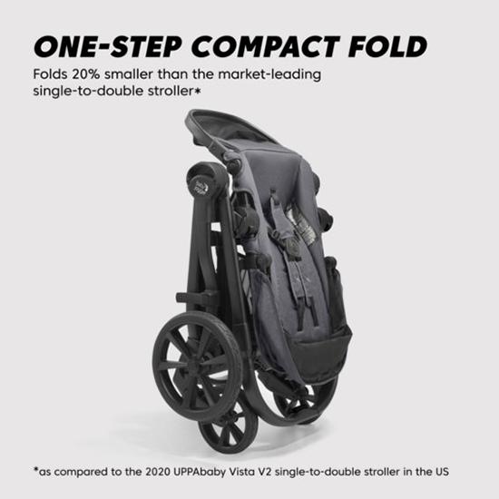 Baby Jogger City Select 2 Stroller Fold
