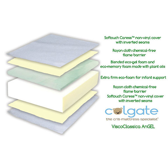 Colgate Eco-Visco Angel Cooling Gel Memory Foam Crib Mattress -2