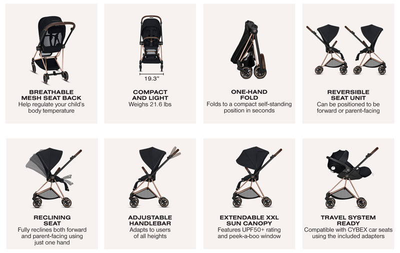 cybex-mios-features.jpg