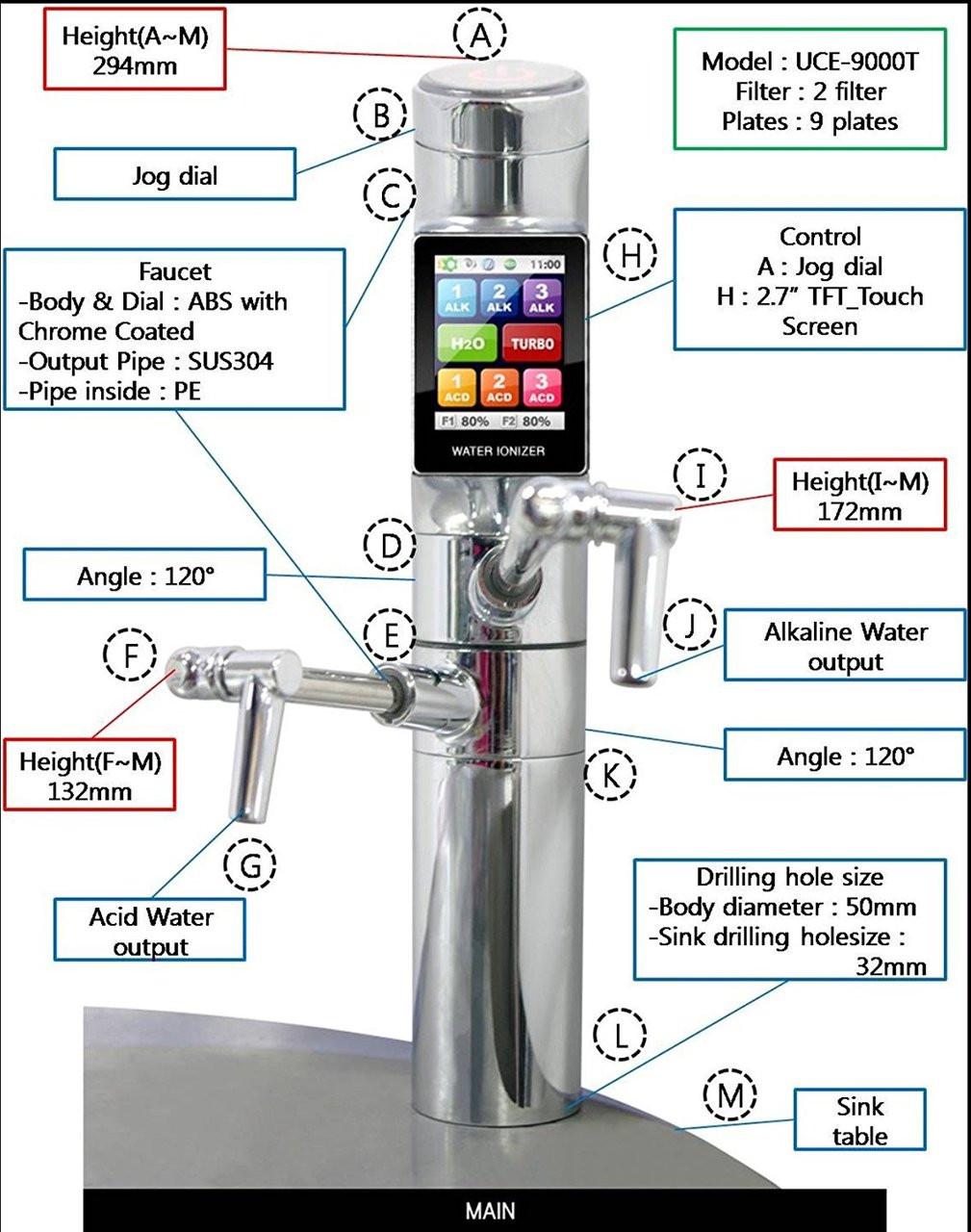 Tyent UCE-11 Water Ionizer