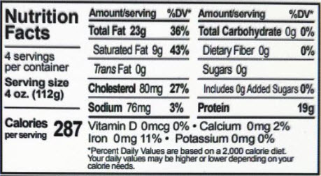 Ground Beef 80/20 Nutrition Facts