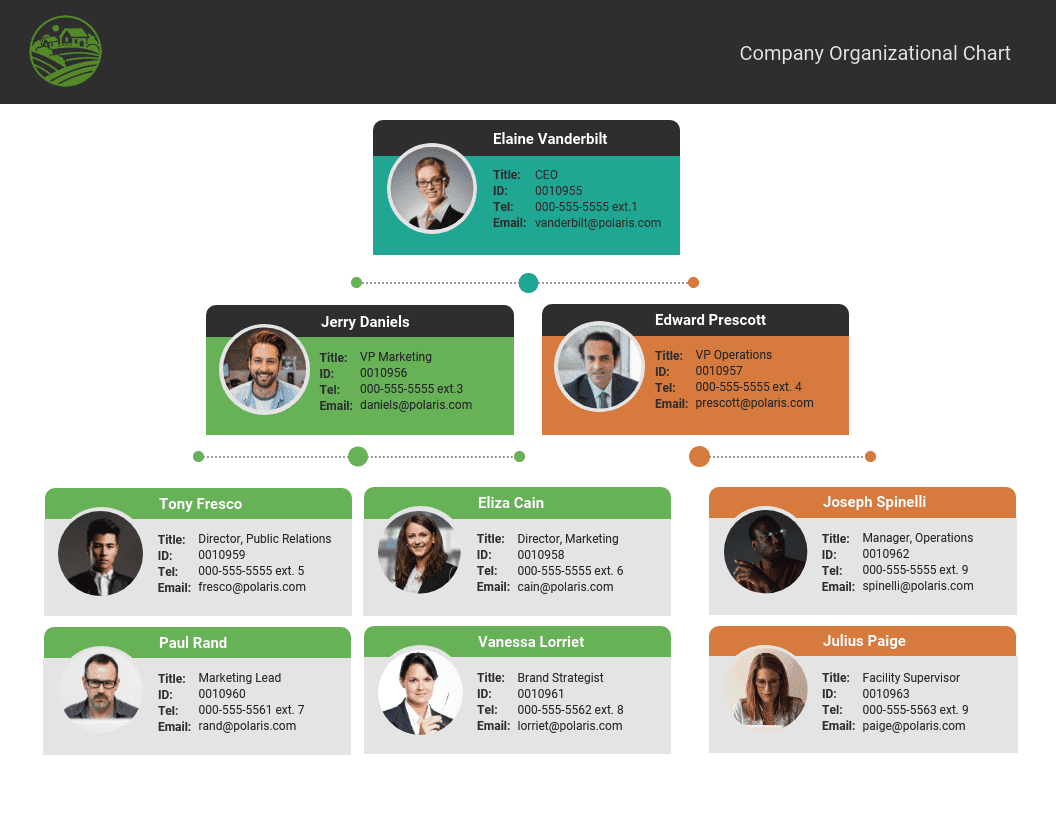 ​The First Thing You Need For Your CBD Hemp Business Is An Organizational Chart
