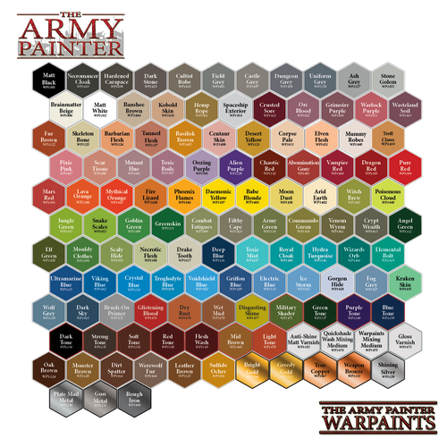 Warpaints Mixing Medium - WP1475