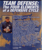 (Rental)-Team Defense: The Four Elements of a Defensive Cycle