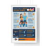 How to Be a Great Sports Parent Infographic - Premium Framed Vertical Poster