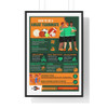 How to Be a Great Teammate Premium Framed Vertical Poster