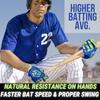 Homer Handz Weighted Batting Gloves Improve Swing
