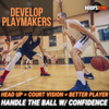develop court vision basketball dribble goggles