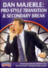 Pro Style Transition & Secondary Break by Dan Majerle Instructional Basketball Coaching Video