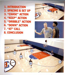 mike d antoni offense system
