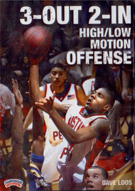 3 Out 2 In High Low Motion Offense by Dave Loos Instructional Basketball Coaching Video