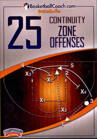 25 Continuity Zone Offenses by Mike Krzyzewski Instructional Basketball Coaching Video