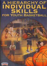 A Hierarchy Of Individual Skills For Youth Basketball by John Tauer Instructional Basketball Coaching Video