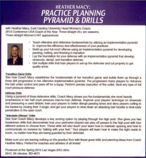 (Rental)-Practice Planning Pyramid & Drills