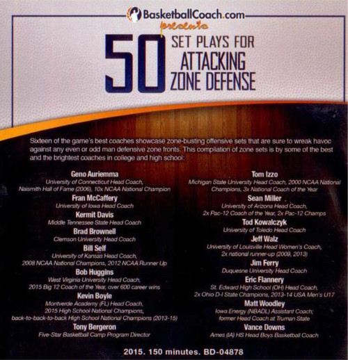 (Rental)-50 Set Plays For Attacking Zone Defense