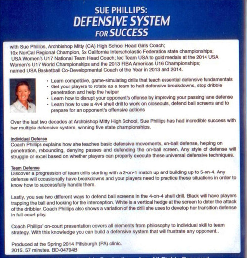 (Rental)-Defensive System For Success