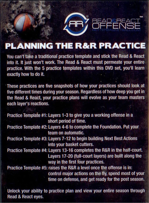 (Rental)-Read & React Practices: Planning The R & R Practice