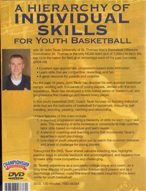 (Rental)-A Hierarchy Of Individual Skills For Youth Basketball