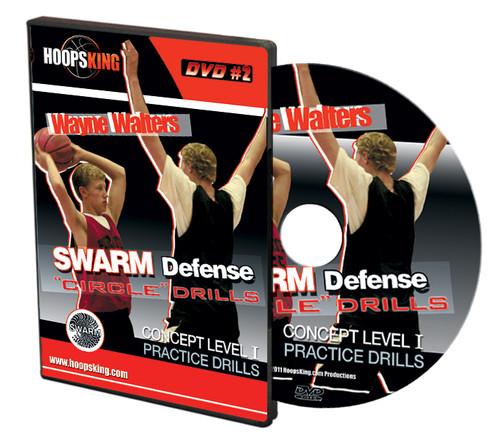 SWARM Defense Circle Concept Drills Level 1