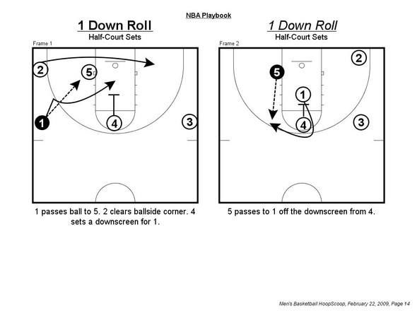 7 second offense basketball playbook