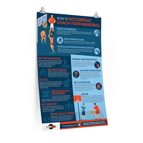 How to Successfully Coach Youth Basketball Premium Matte vertical poster