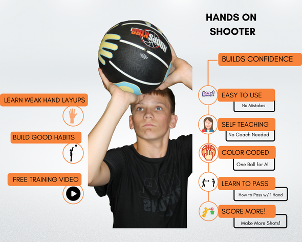 Learn proper basketball hand placement