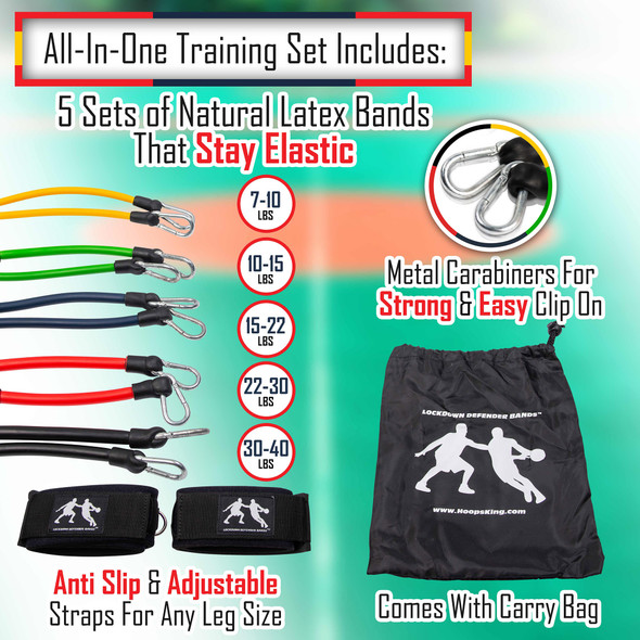 lateral resistance bands speed training