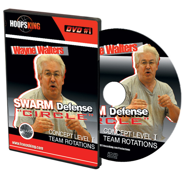 SWARM Defense Circle Concepts Level 1