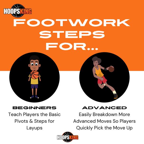 basketball footwork mat
