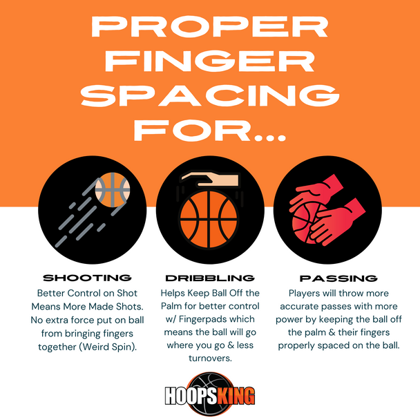 Hot Shot basketball finger spacer aid device