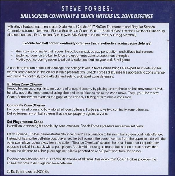 Ball Screen Continuity Offense vs Zone Defense