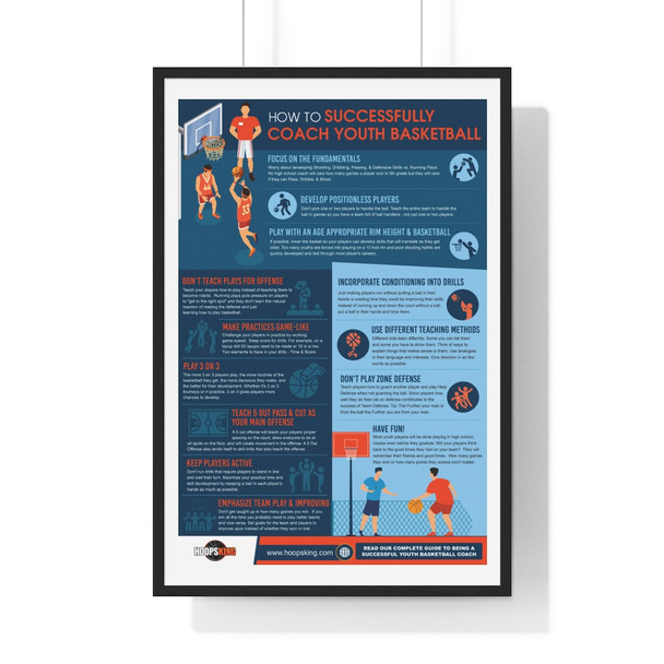 How to Successfully Coach Youth Basketball Infographic