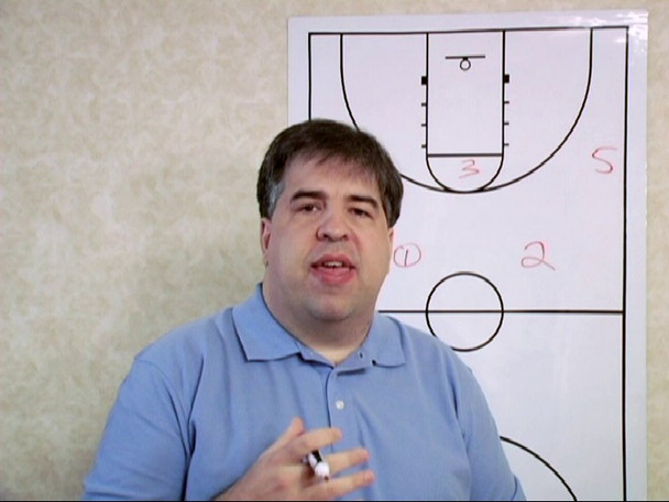 Delay Game offense for basketball