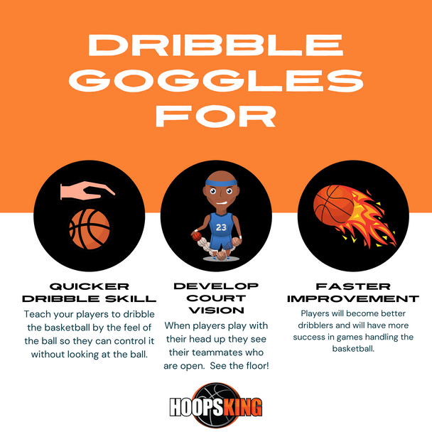 why use basketball dribble goggles