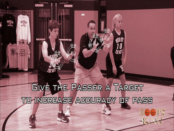 how to pass a basketball correctly